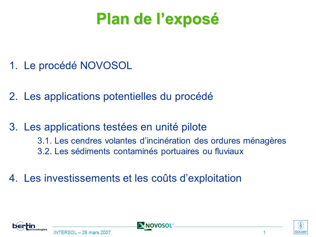 Plan de l'exposé 1. Le procédé NOVOSOL