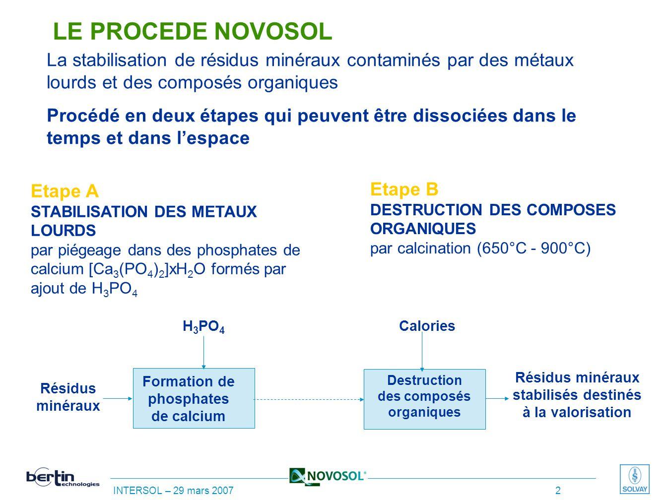 LE PROCEDE NOVOSOL La stabilisation de résidus minéraux contaminés par des métaux lourds et des composés organiques.
