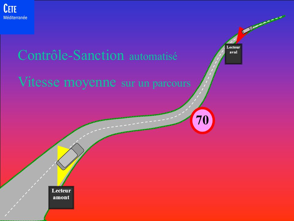 Contrôle-Sanction automatisé Vitesse moyenne sur un parcours
