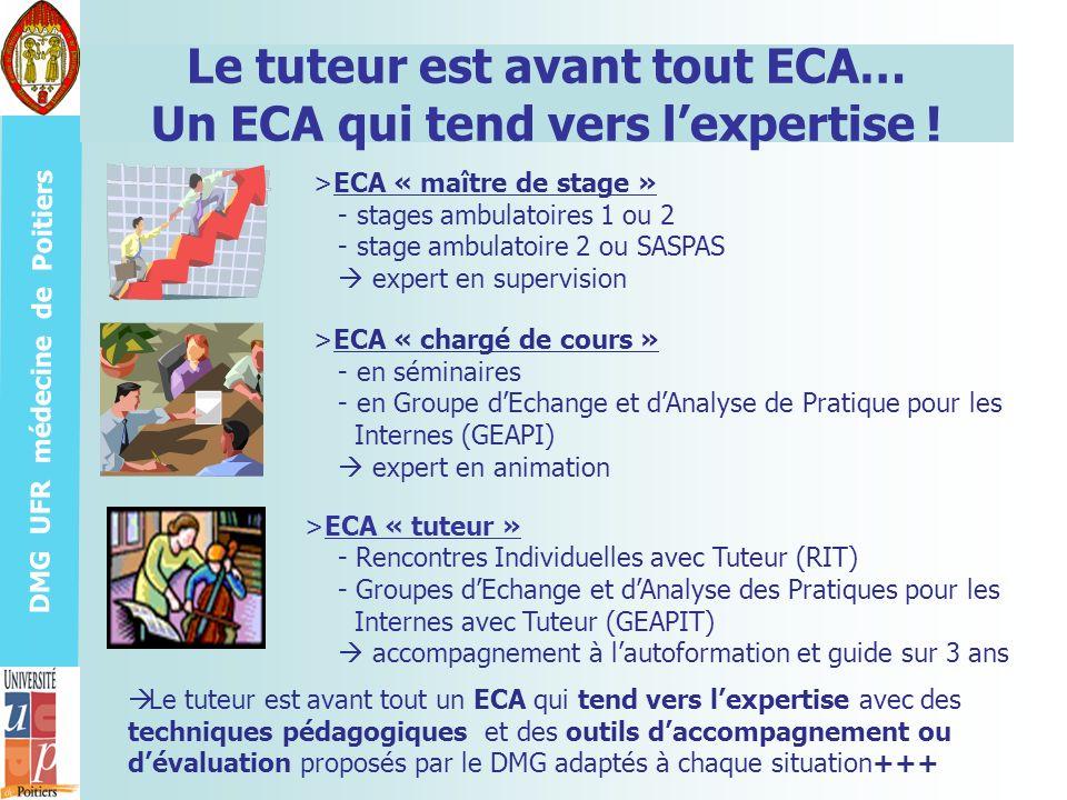 Le tuteur est avant tout ECA… Un ECA qui tend vers l'expertise !