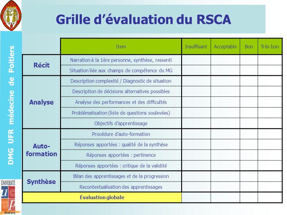 Grille d'évaluation du RSCA