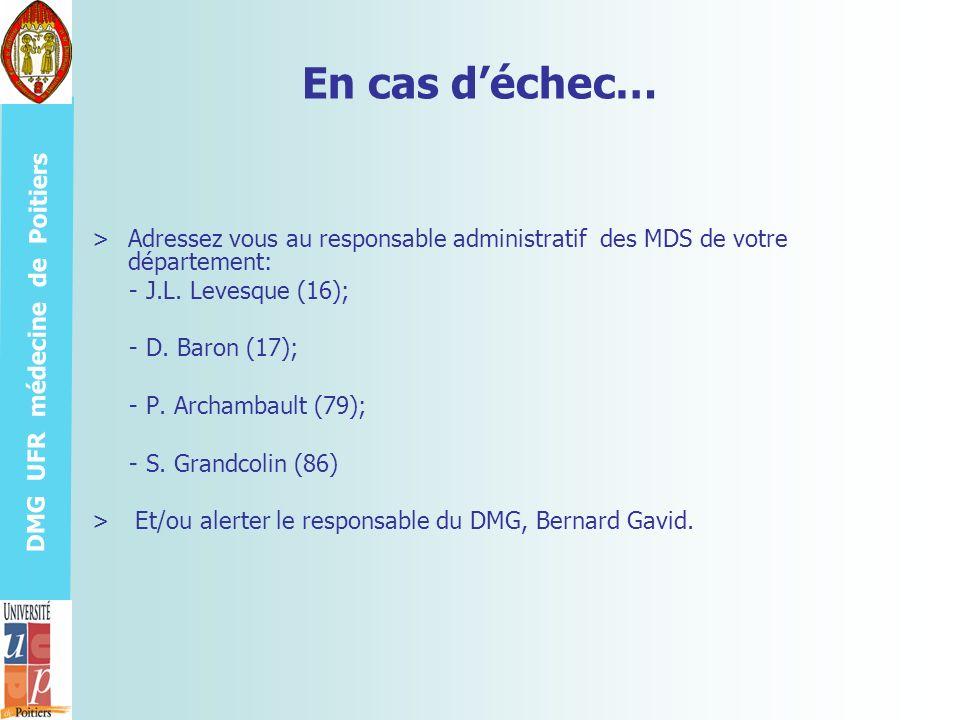 En cas d'échec… Adressez vous au responsable administratif des MDS de votre département: - J.L. Levesque (16);