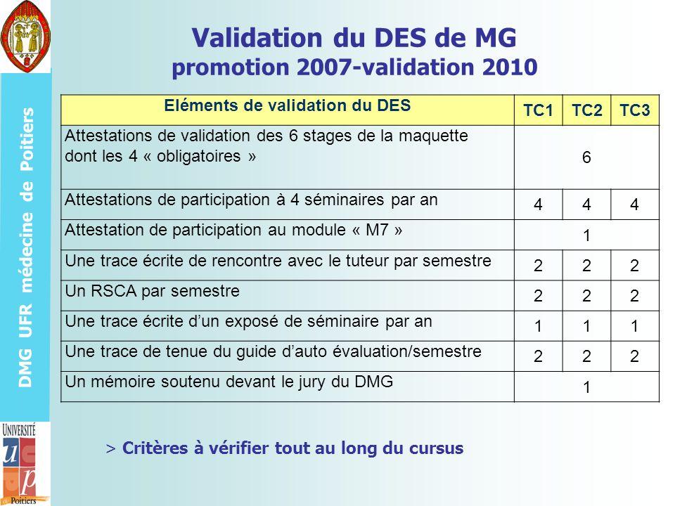 Validation du DES de MG promotion 2007-validation 2010