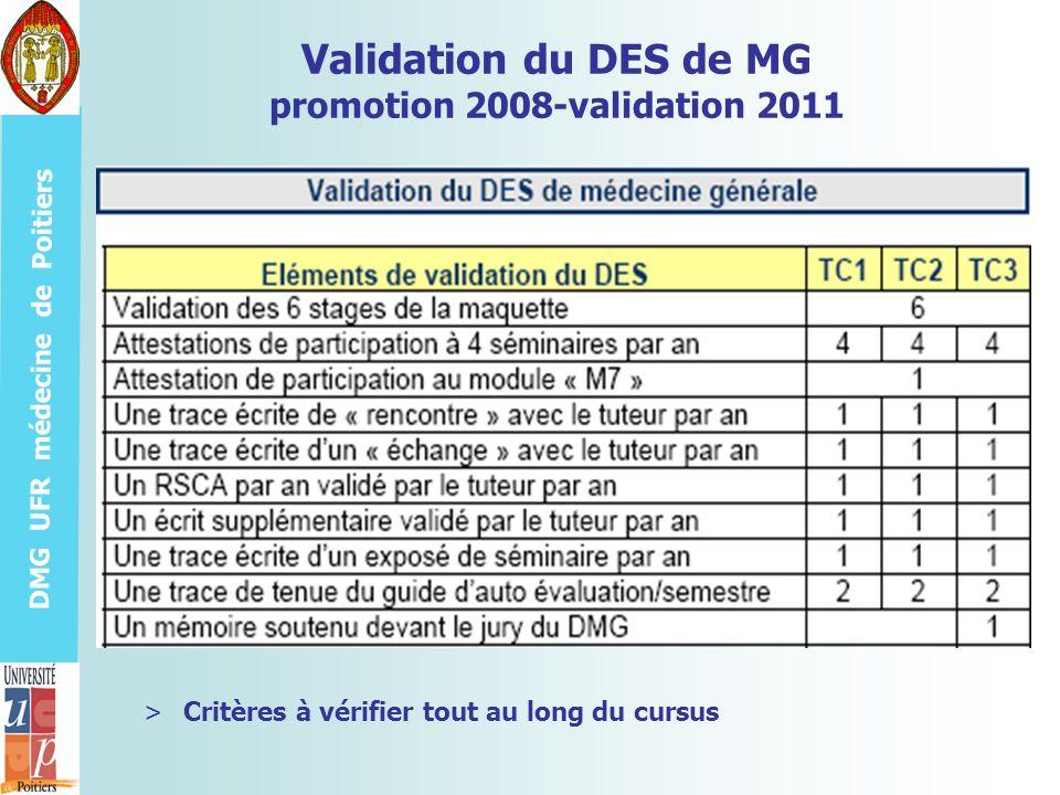 Validation du DES de MG promotion 2008-validation 2011