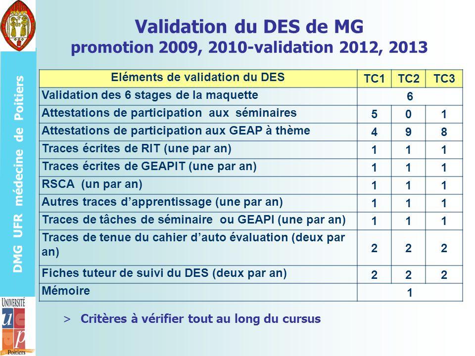 Validation du DES de MG promotion 2009, 2010-validation 2012, 2013