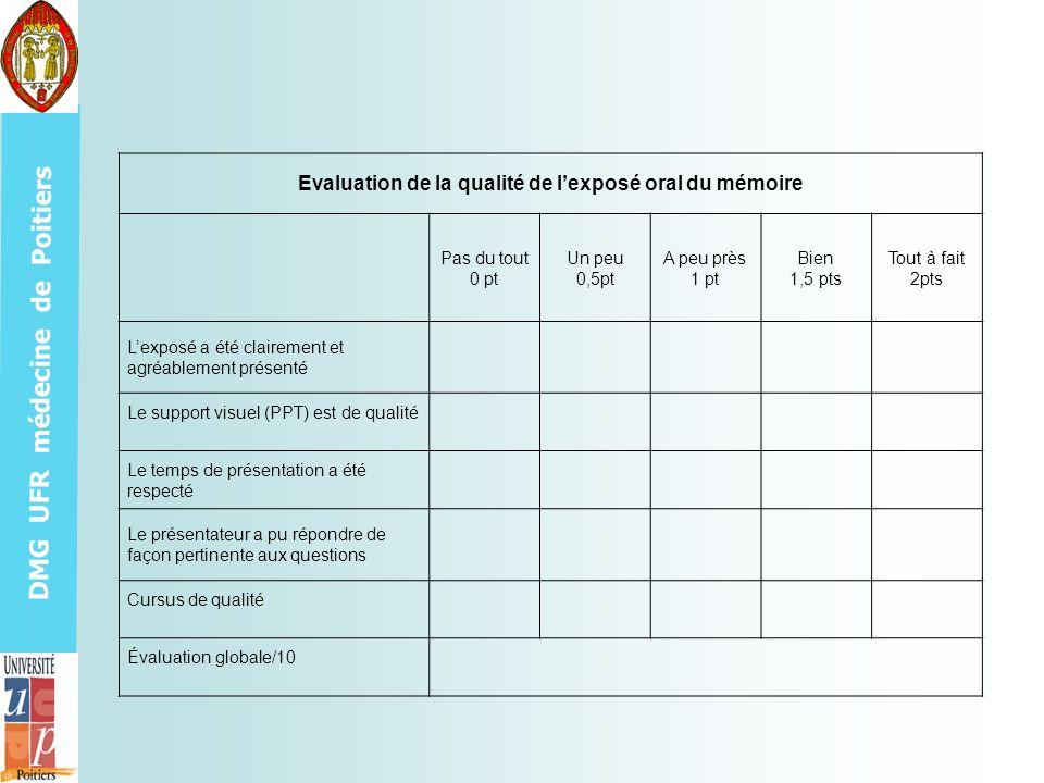Evaluation de la qualité de l'exposé oral du mémoire