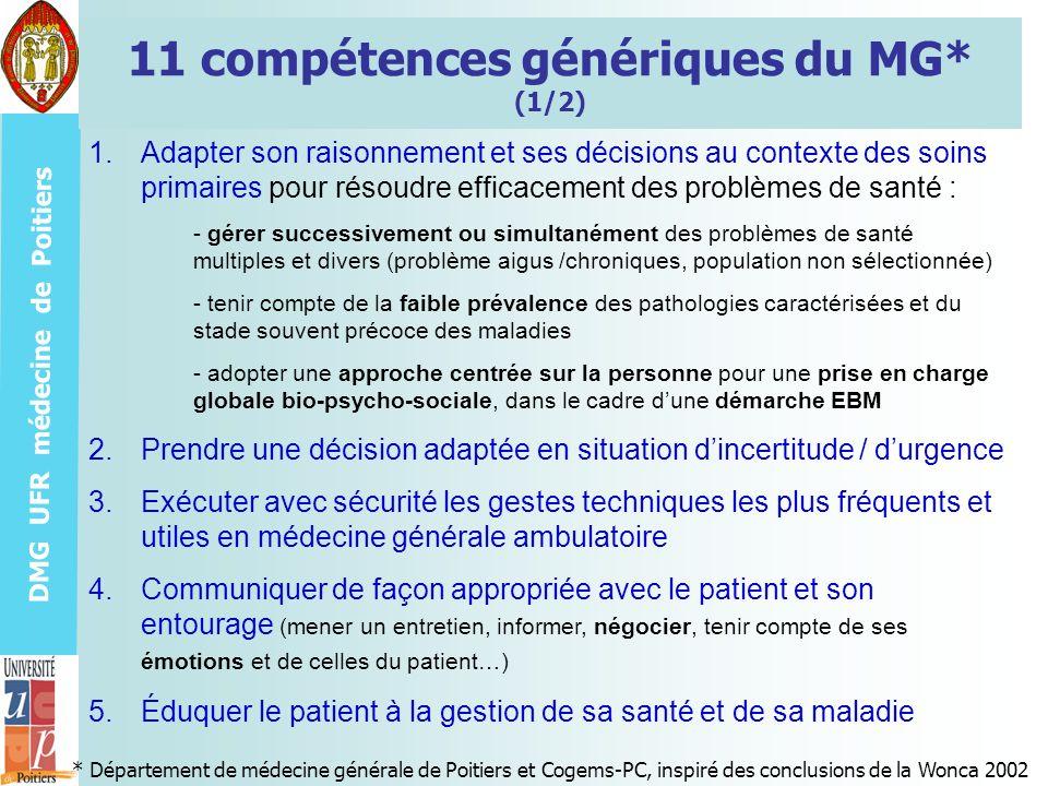 11 compétences génériques du MG* (1/2)