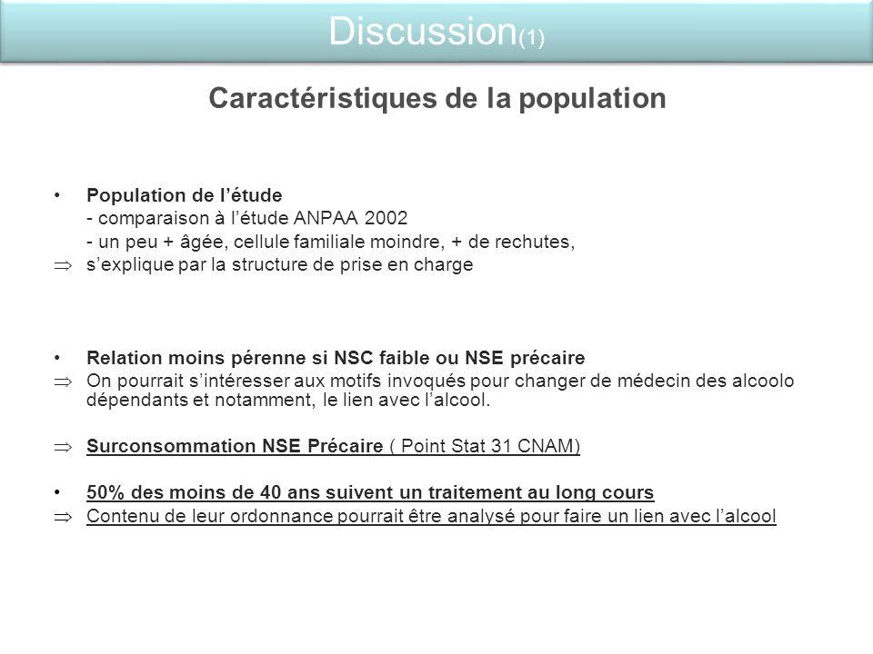 Discussion(1) Caractéristiques de la population