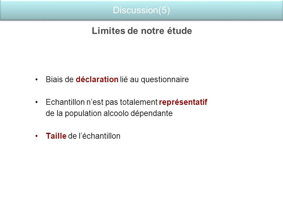 Discussion(5) Limites de notre étude