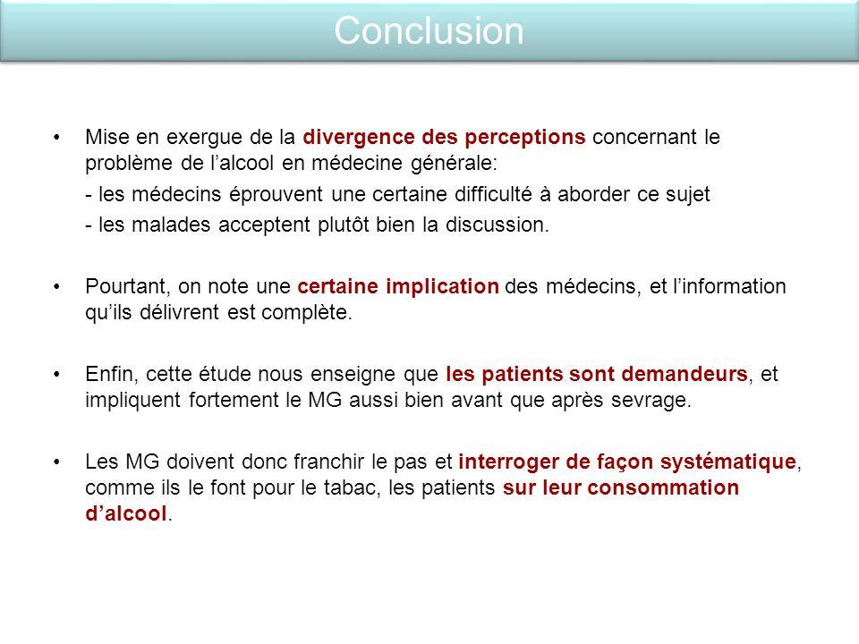 ConclusionMise en exergue de la divergence des perceptions concernant le problème de l'alcool en médecine générale: