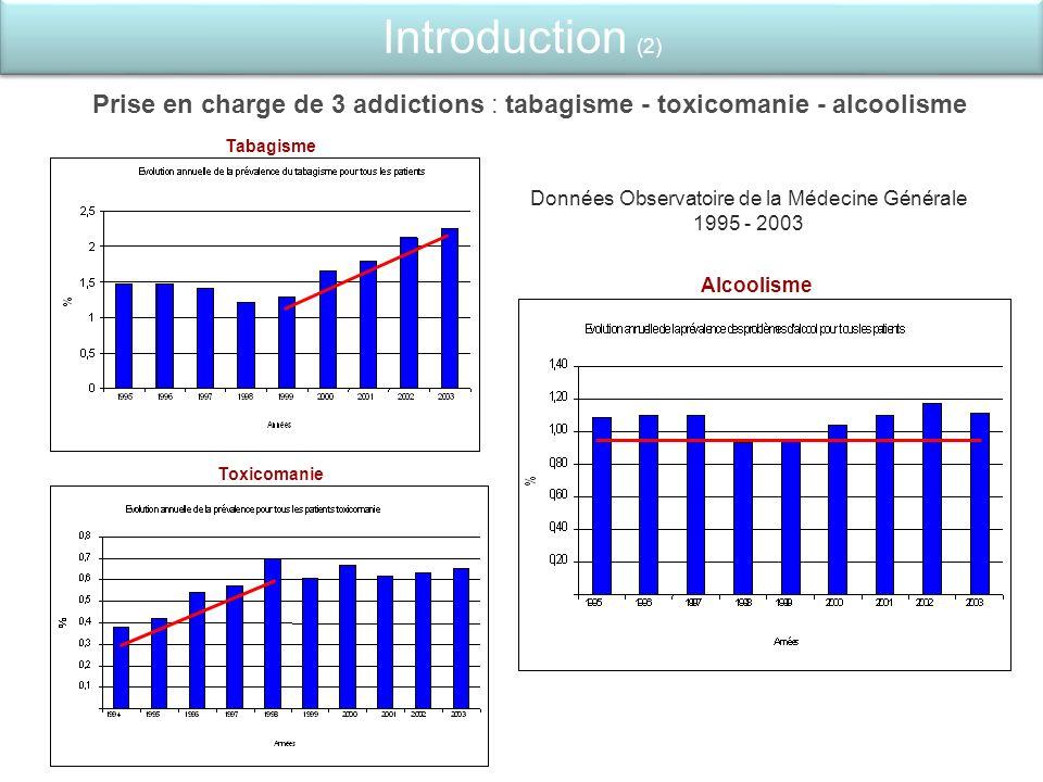 Introduction (2)Prise en charge de 3 addictions : tabagisme - toxicomanie - alcoolisme. Tabagisme.