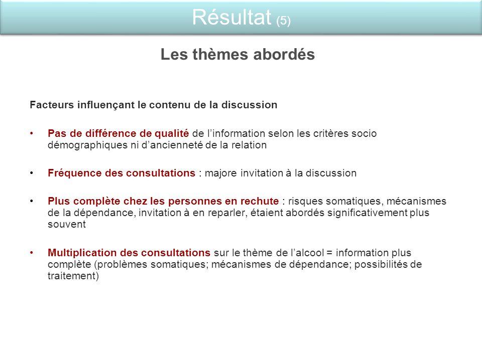 Résultat (5) Les thèmes abordés