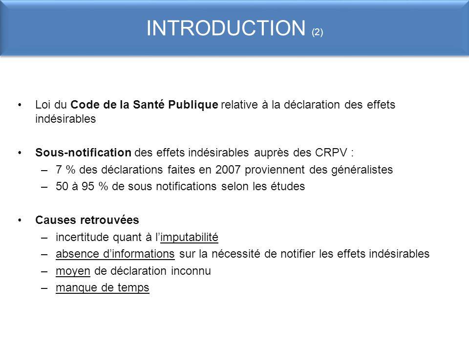 INTRODUCTION (2) Loi du Code de la Santé Publique relative à la déclaration des effets indésirables.
