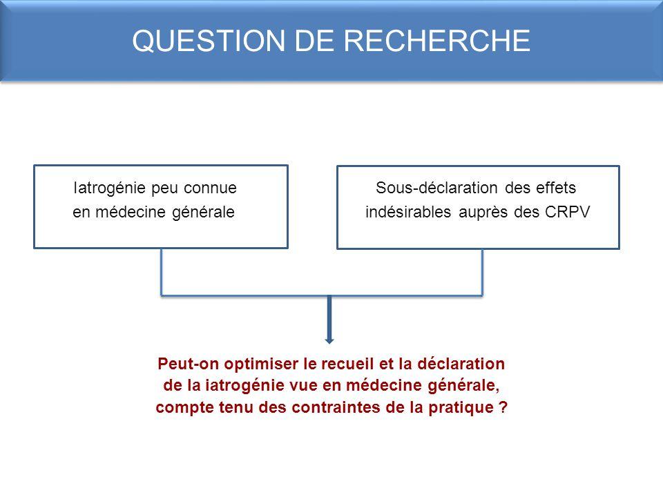 QUESTION DE RECHERCHE Iatrogénie peu connue Sous-déclaration des effets.