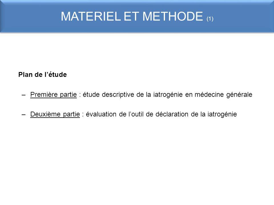 MATERIEL ET METHODE (1) Plan de l'étude