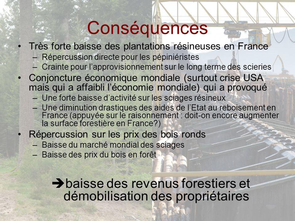 baisse des revenus forestiers et démobilisation des propriétaires