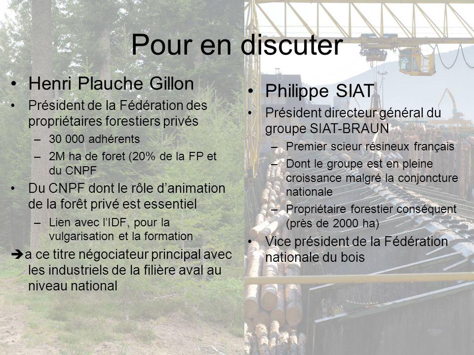 Pour en discuter Henri Plauche Gillon Philippe SIAT