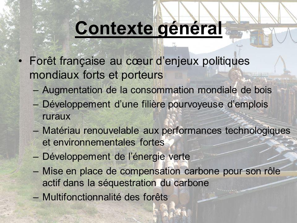 Contexte général Forêt française au cœur d'enjeux politiques mondiaux forts et porteurs. Augmentation de la consommation mondiale de bois.