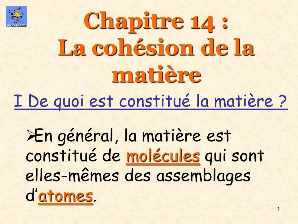 Chapitre 14 : La cohésion de la matière