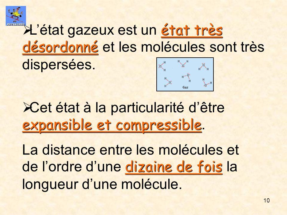 L'état gazeux est un état très désordonné et les molécules sont très dispersées.