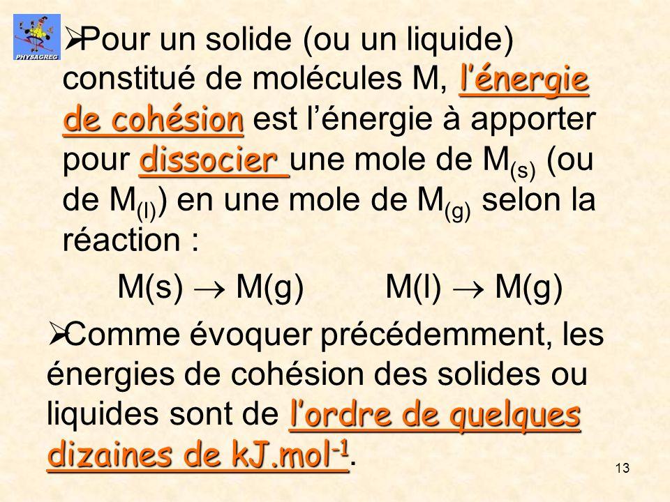 Pour un solide (ou un liquide) constitué de molécules M, l'énergie de cohésion est l'énergie à apporter pour dissocier une mole de M(s) (ou de M(l)) en une mole de M(g) selon la réaction :