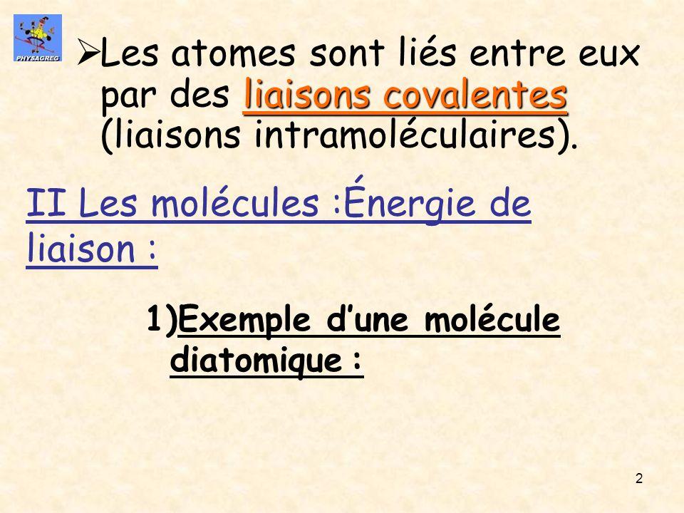 II Les molécules :Énergie de liaison :