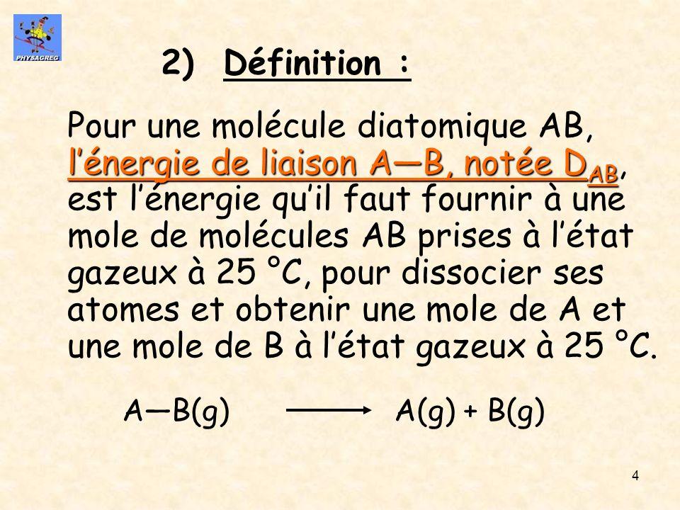 Définition : A—B(g) A(g) + B(g)