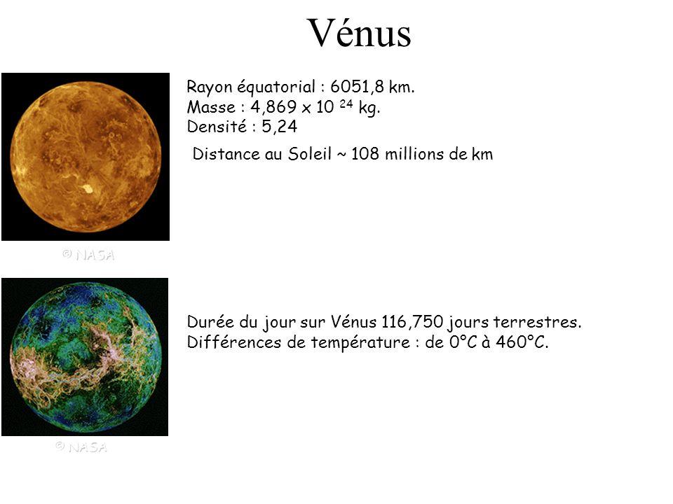 Vénus Rayon équatorial : 6051,8 km. Masse : 4,869 x 10 24 kg. Densité : 5,24. Distance au Soleil ~ 108 millions de km.
