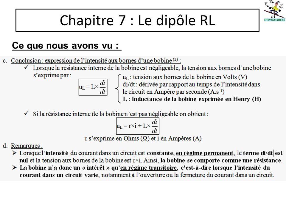 Chapitre 7 : Le dipôle RL Ce que nous avons vu :