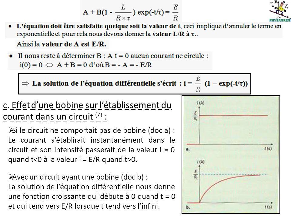 c. Effet d'une bobine sur l'établissement du courant dans un circuit (7) :