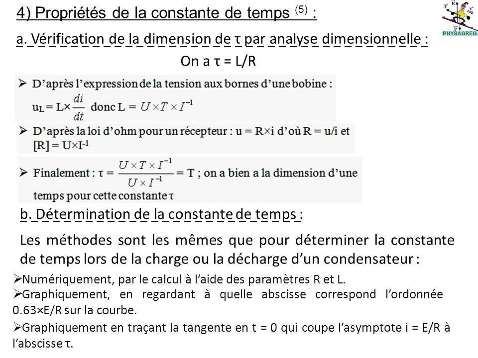 4) Propriétés de la constante de temps (5) :