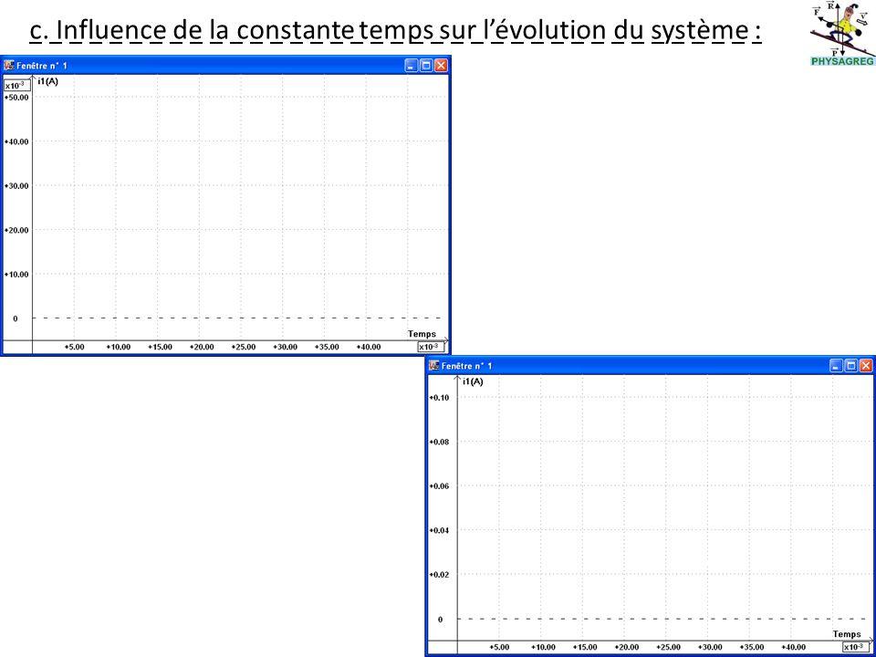 c. Influence de la constante temps sur l'évolution du système :