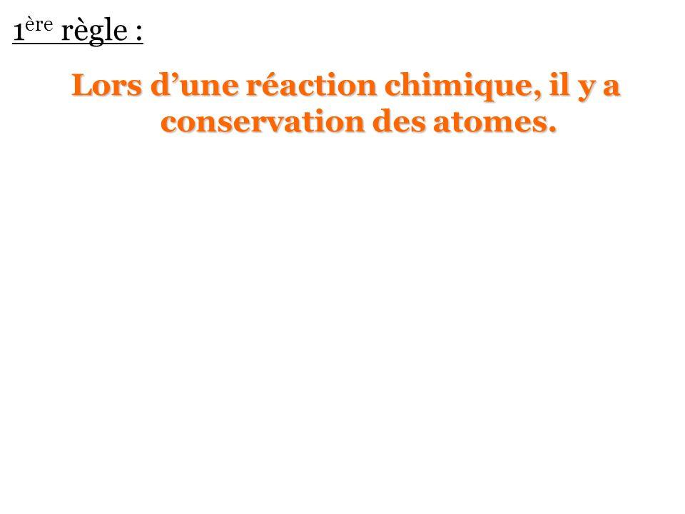 Lors d'une réaction chimique, il y a conservation des atomes.