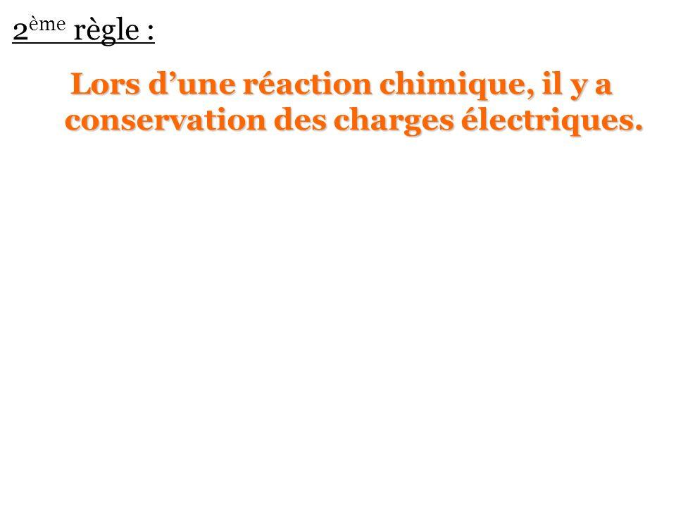 2ème règle : Lors d'une réaction chimique, il y a conservation des charges électriques.