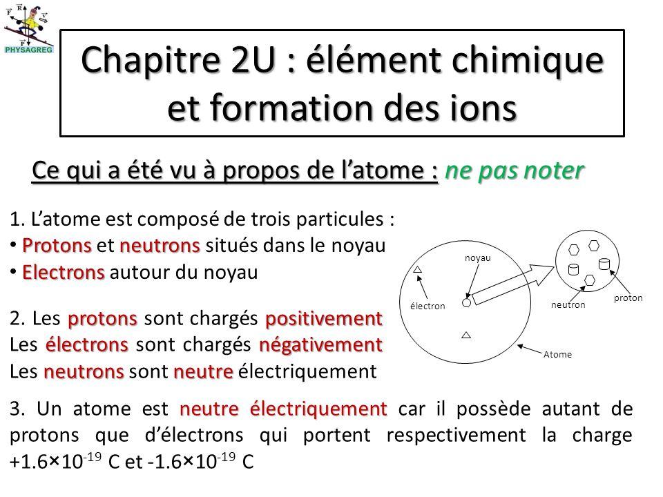 Chapitre 2U : élément chimique et formation des ions