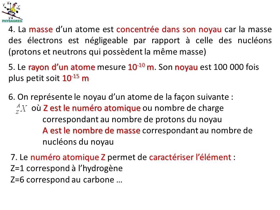 4. La masse d'un atome est concentrée dans son noyau car la masse des électrons est négligeable par rapport à celle des nucléons (protons et neutrons qui possèdent la même masse)