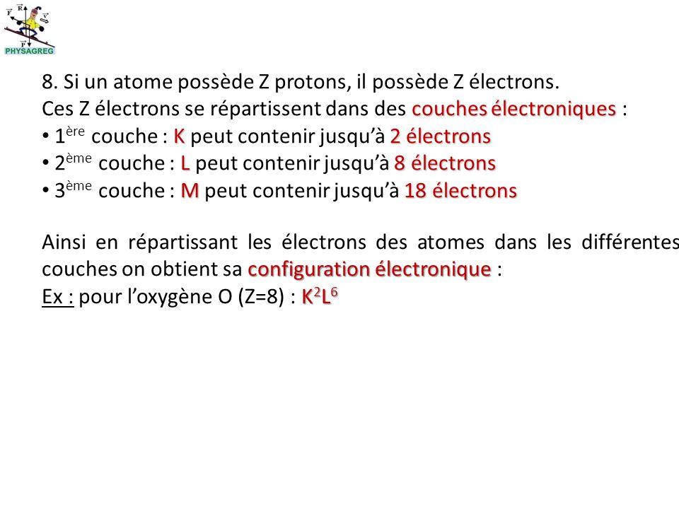 8. Si un atome possède Z protons, il possède Z électrons.