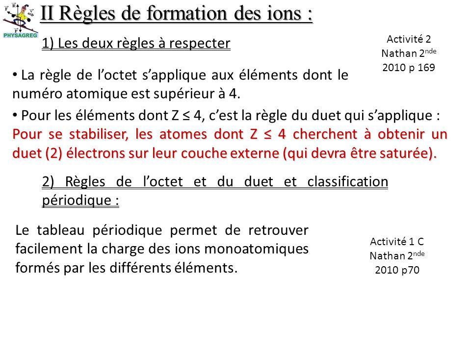 II Règles de formation des ions :