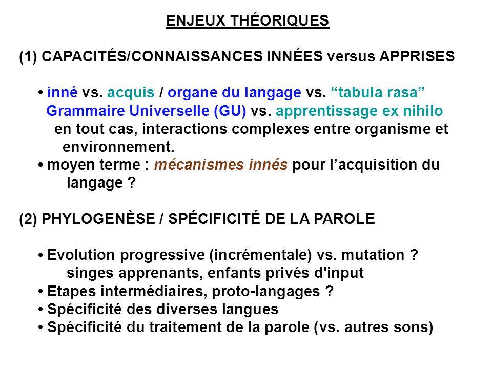 (1) CAPACITÉS/CONNAISSANCES INNÉES versus APPRISES