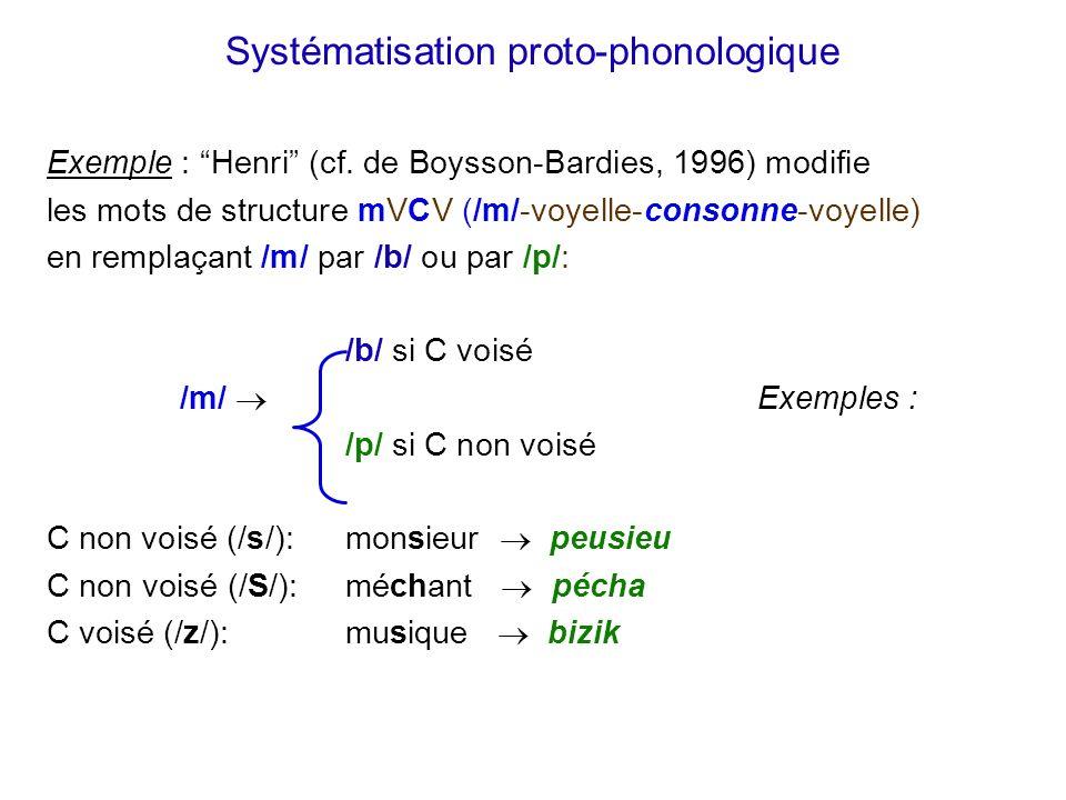Systématisation proto-phonologique