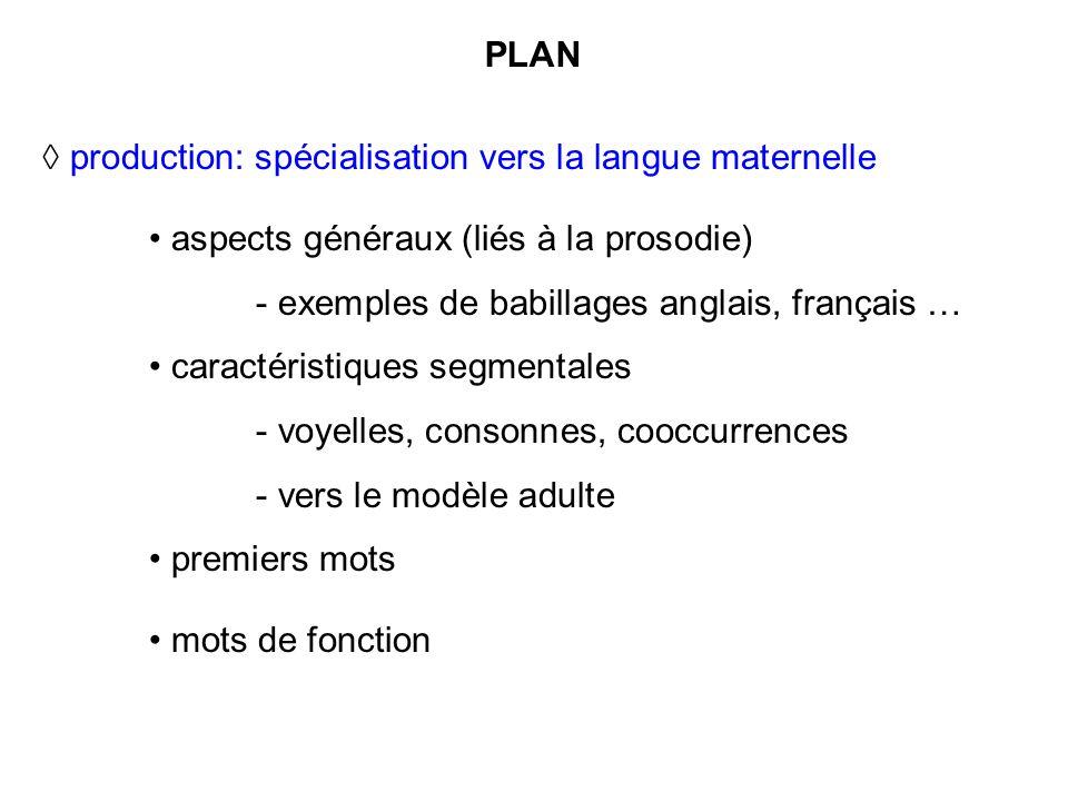 PLAN ◊ production: spécialisation vers la langue maternelle.