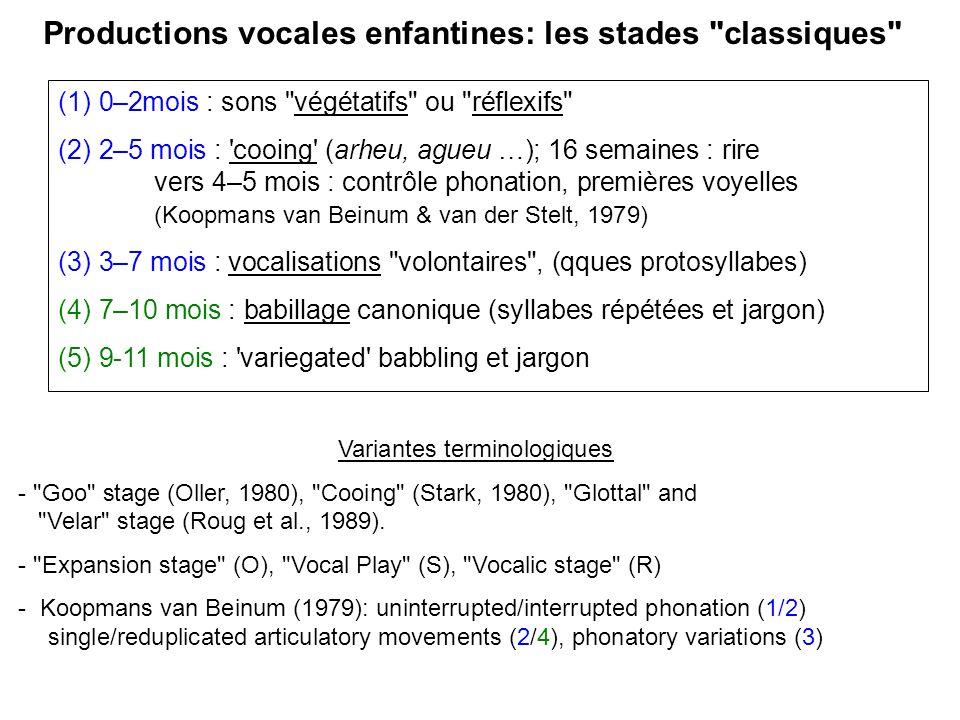 Variantes terminologiques