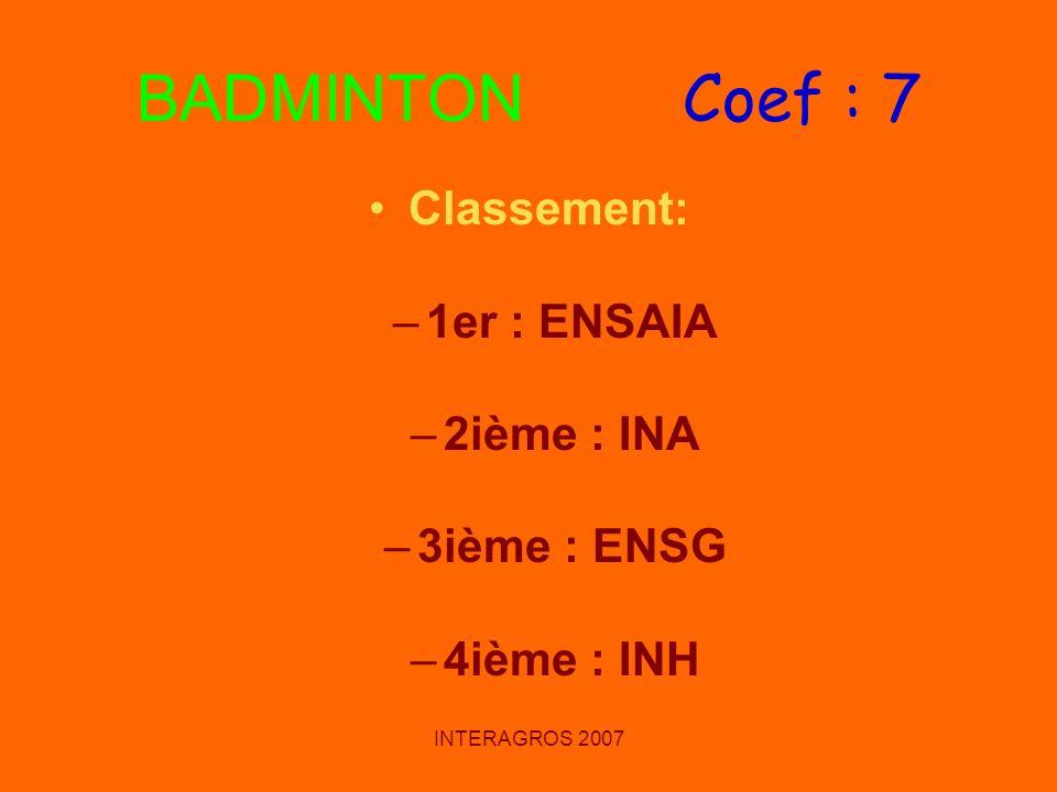 BADMINTON Coef : 7 Classement: 1er : ENSAIA 2ième : INA 3ième : ENSG
