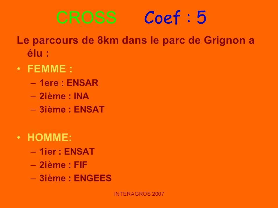 CROSS Coef : 5 Le parcours de 8km dans le parc de Grignon a élu :