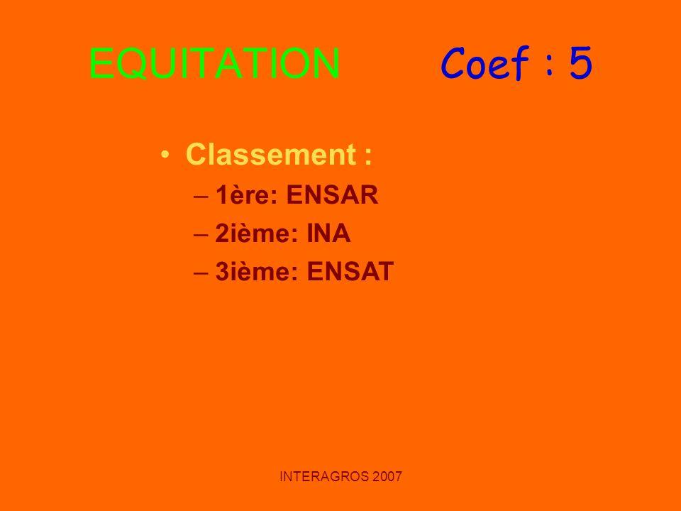 EQUITATION Coef : 5 Classement : 1ère: ENSAR 2ième: INA 3ième: ENSAT