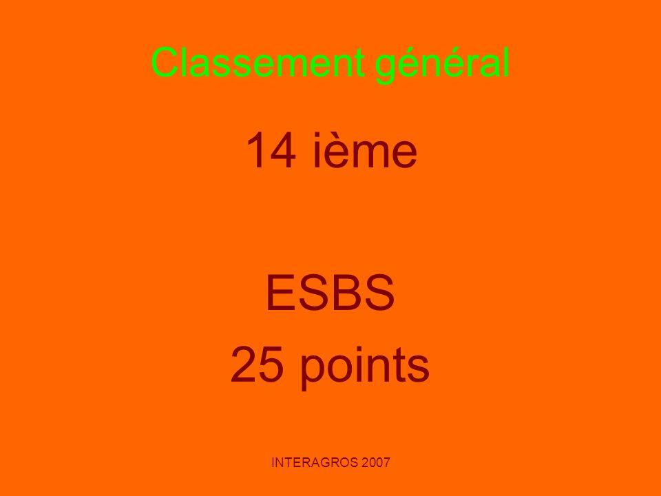 Classement général 14 ième ESBS 25 points INTERAGROS 2007