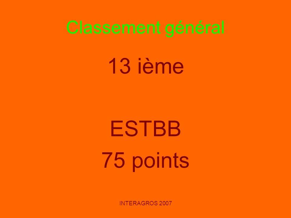 Classement général 13 ième ESTBB 75 points INTERAGROS 2007