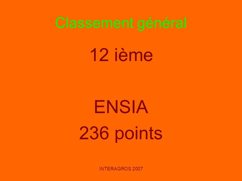 Classement général 12 ième ENSIA 236 points INTERAGROS 2007
