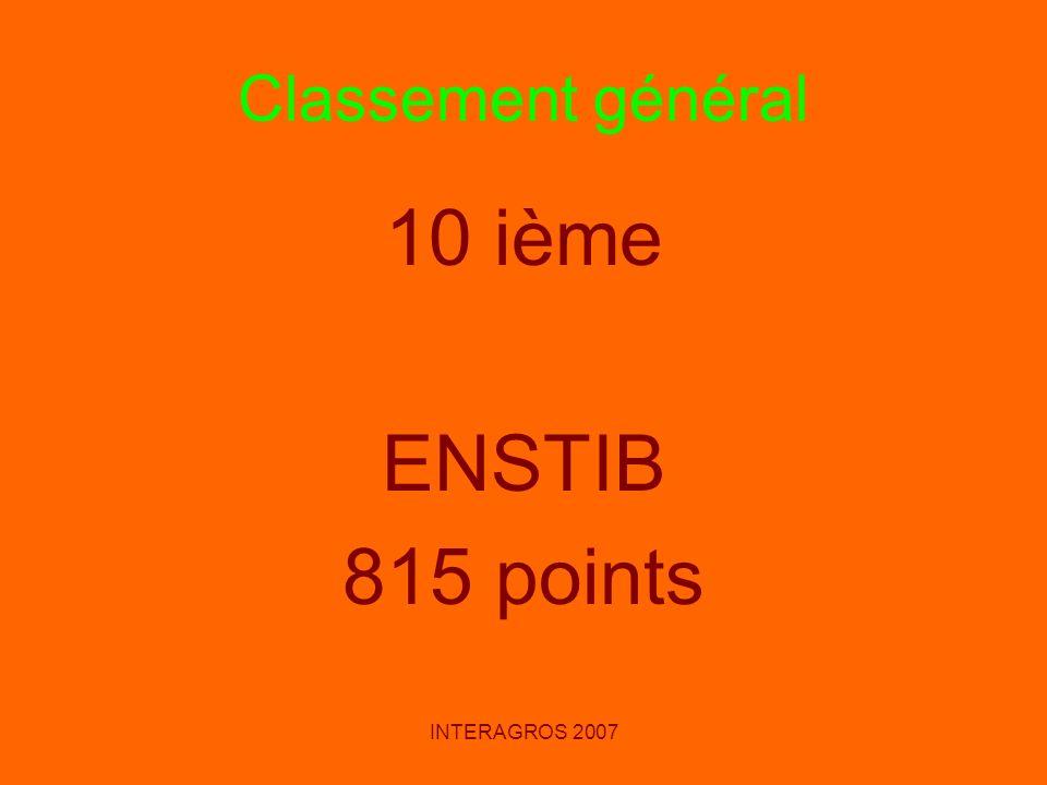 Classement général 10 ième ENSTIB 815 points INTERAGROS 2007