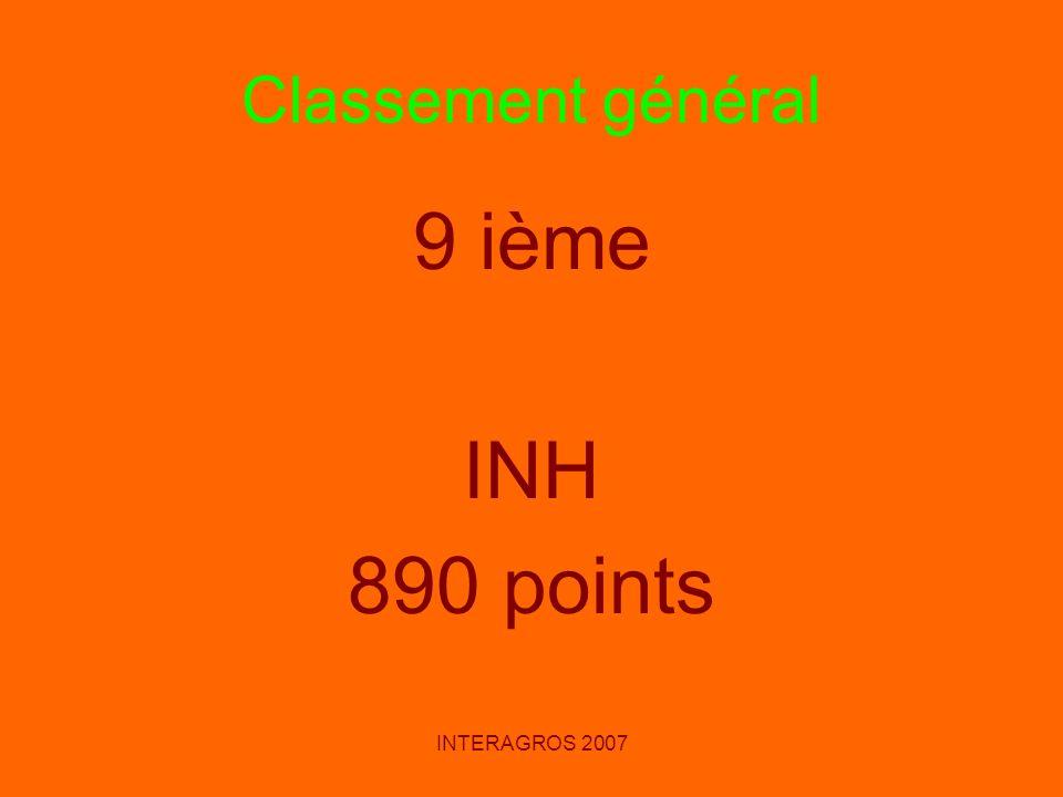 Classement général 9 ième INH 890 points INTERAGROS 2007